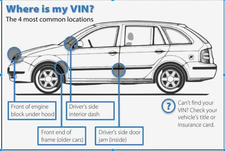 Why it is crucial for businesses to get truck VIN check | Easy
